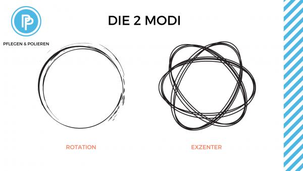 2-MODI-2